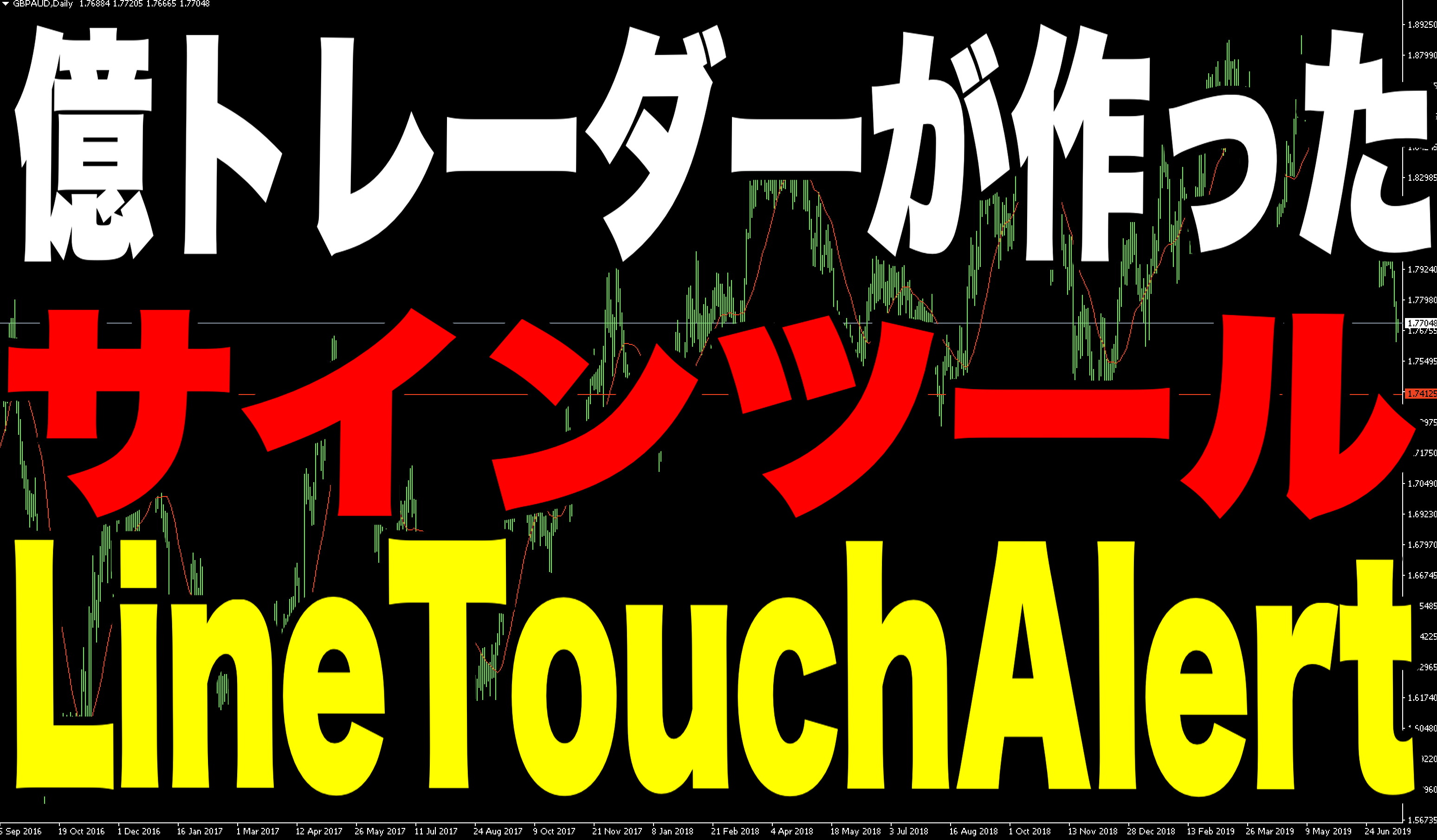 【LineTouchAlert(ラインタッチアラート)】とは!?億トレーダーがつくった無料サインツール