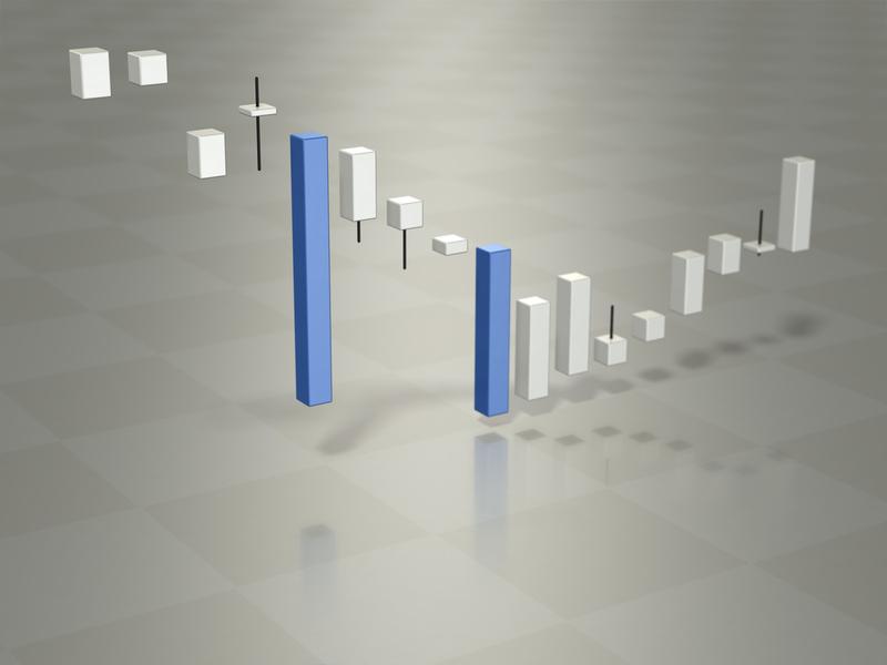 まもなく株価が暴落する!?投機筋チャートから解説!【株・FX】