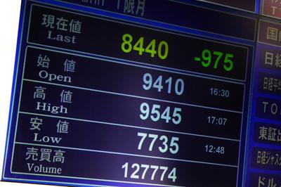 株価大暴落がついに来た!?どこまで落ちるかテクニカル分析で解説!【株・FX・投機筋】