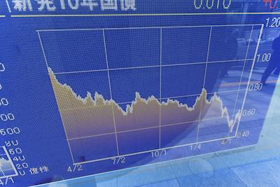 【株・FX】日経平均株価で一撃1億円大暴落狙います!テクニカル分析から解説!