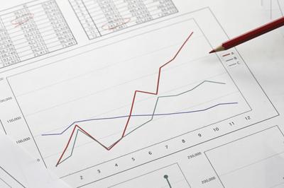 株にテクニカル分析が効かなくなった理由はなぜ!?日本では実体経済はさらに悪化か。